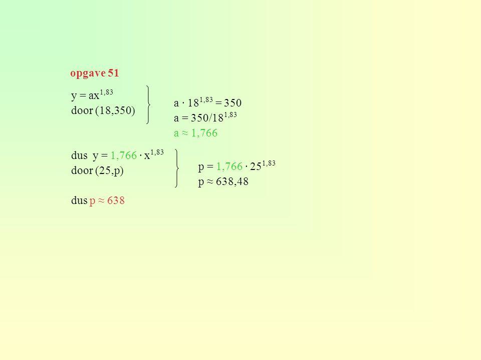 y = ax 1,83 door (18,350) dus y = 1,766 · x 1,83 door (25,p) dus p ≈ 638 a · 18 1,83 = 350 a = 350/18 1,83 a ≈ 1,766 p = 1,766 · 25 1,83 p ≈ 638,48 op