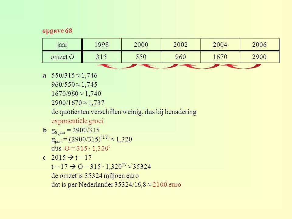 a550/315 ≈ 1,746 960/550 ≈ 1,745 1670/960 ≈ 1,740 2900/1670 ≈ 1,737 de quotiënten verschillen weinig, dus bij benadering exponentiële groei bg 8 jaar