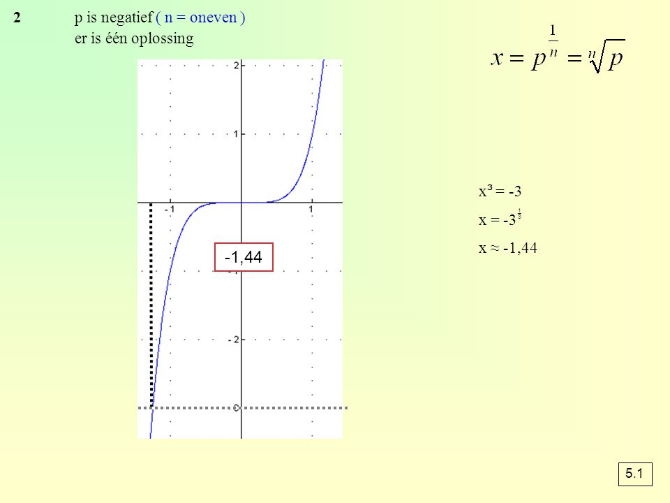 herkennen van exponentiële groei bij een tabel 1bereken voor even lange tijdsintervallen het quotiënt aantal aan het eind van het interval aantal aan het begin van het interval 2verschillen de quotiënten weinig, dan mag je uitgaan van exponentiële groei Werkschema: 5.4