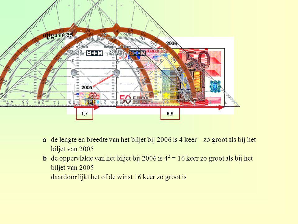 ade lengte en breedte van het biljet bij 2006 is 4 keer zo groot als bij het biljet van 2005 bde oppervlakte van het biljet bij 2006 is 4 2 = 16 keer