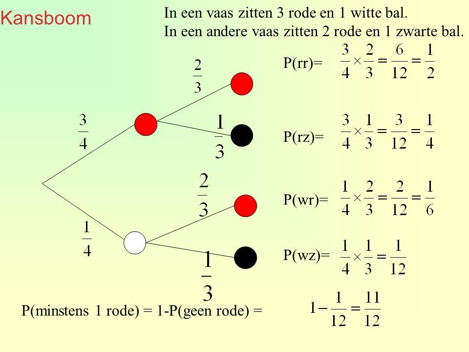 Kansboom In een vaas zitten 3 rode en 1 witte bal. In een andere vaas zitten 2 rode en 1 zwarte bal. P(rr)= P(rz)= P(wr)= P(wz)= P(minstens 1 rode) =