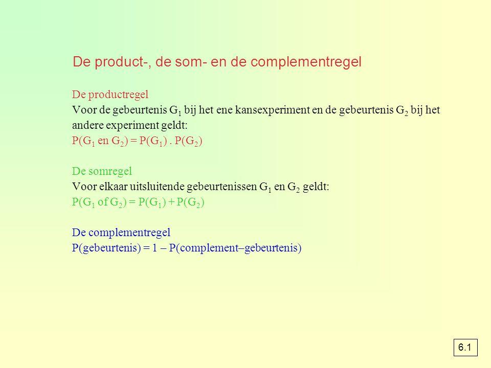De productregel Voor de gebeurtenis G 1 bij het ene kansexperiment en de gebeurtenis G 2 bij het andere experiment geldt: P(G 1 en G 2 ) = P(G 1 ). P(