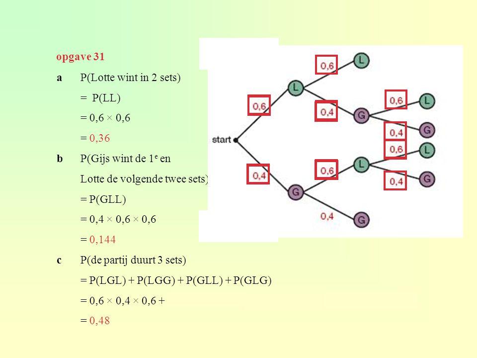 aP(Lotte wint in 2 sets) = P(LL) = 0,6 × 0,6 = 0,36 bP(Gijs wint de 1 e en Lotte de volgende twee sets) = P(GLL) = 0,4 × 0,6 × 0,6 = 0,144 cP(de parti