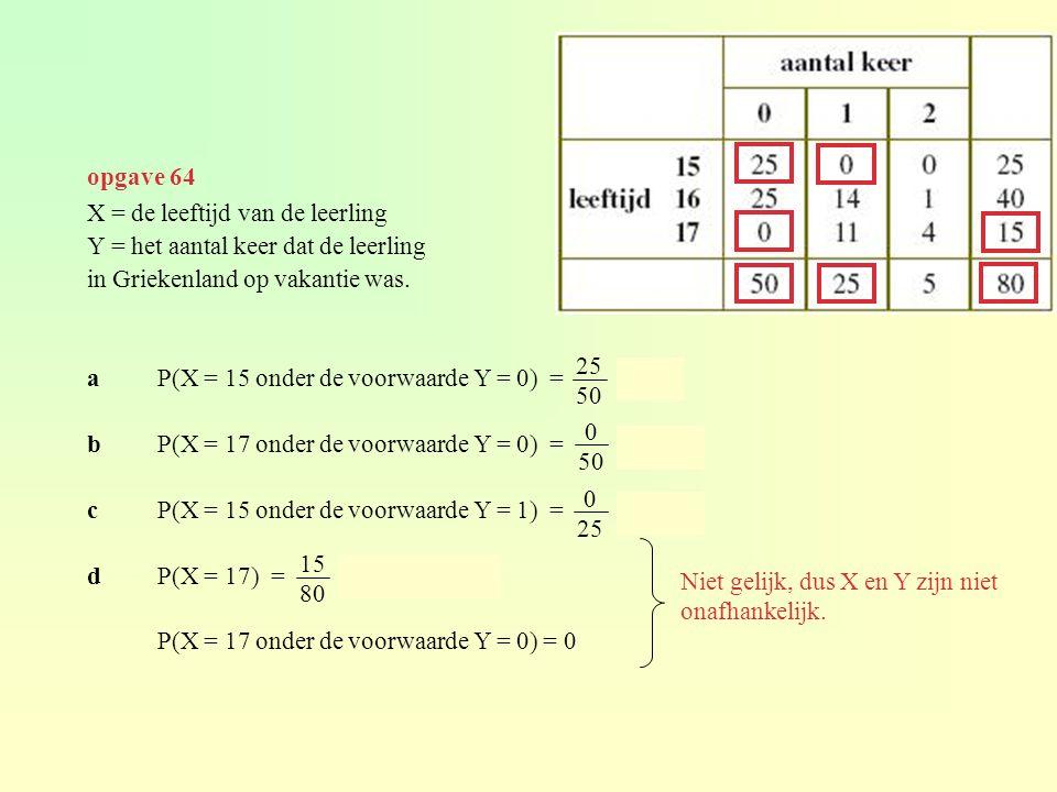 X = de leeftijd van de leerling Y = het aantal keer dat de leerling in Griekenland op vakantie was. aP(X = 15 onder de voorwaarde Y = 0) = = 0,5 bP(X