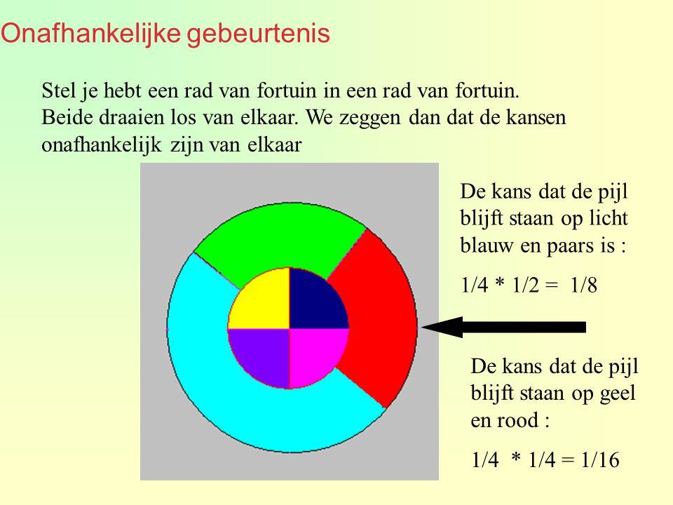 P(A niet funct.) = 0,001 P(A wel funct.) = 1 – 0,001 = 0,999 P(B niet funct.) = 0,003 P(B wel funct.) = 1 – 0,003 = 0,997 P(C niet funct.) = 0,002 P(C wel funct.) = 1 – 0,002 = 0,998 P(D niet funct.) = 0,008 P(D wel funct.) = 1 – 0,008 = 0,992 P(E niet funct.) = 0,025 P(E wel funct.) = 1 – 0,025 = 0,975 P(alle liften werken) = P(A werkt) × P(B werkt) × P(C werkt) × P(D werkt) × P(E werkt) = 0,999 × 0,997 × 0,998 × 0,992 × 0,975 ≈ 0,961 opgave 13