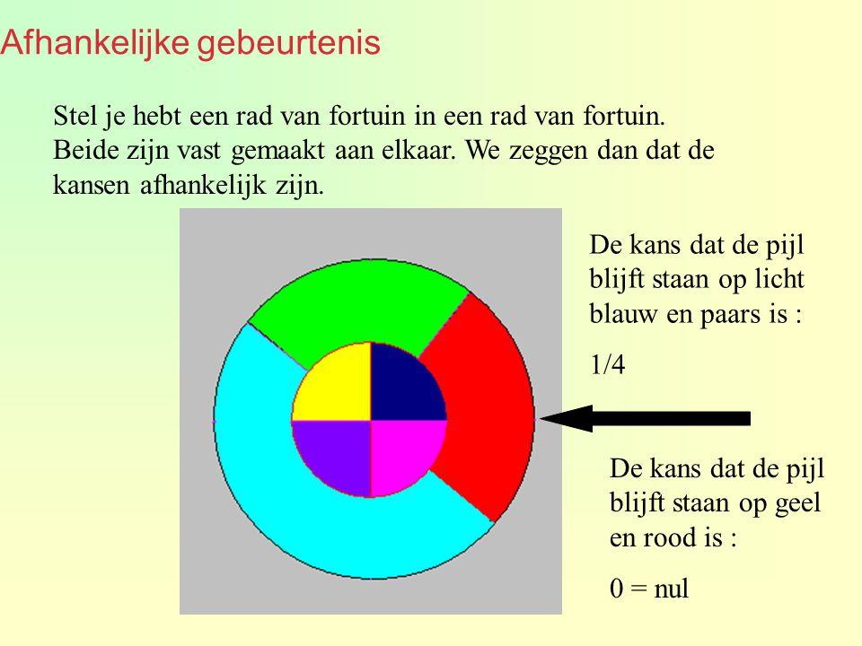 De kansen dat ze op rood staan is achtereenvolgens 0,4 ; 0,7 en 0,2.