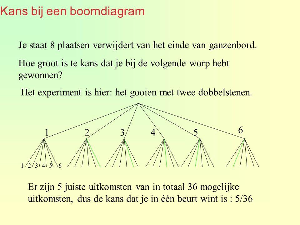 Kans bij een boomdiagram Je staat 8 plaatsen verwijdert van het einde van ganzenbord. Hoe groot is te kans dat je bij de volgende worp hebt gewonnen?