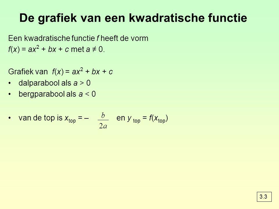 De grafiek van een kwadratische functie Een kwadratische functie f heeft de vorm f(x) = ax 2 + bx + c met a ≠ 0. Grafiek van f(x) = ax 2 + bx + c dalp