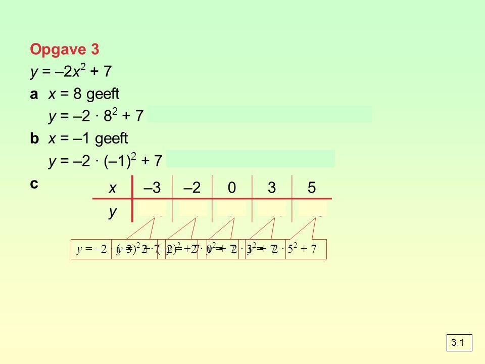 Opgave 3 y = –2x 2 + 7 ax = 8 geeft y = –2 · 8 2 + 7 = –2 · 64 + 7 = –128 + 7 = –121 bx = –1 geeft y = –2 · (–1) 2 + 7 = –2 · 1 + 7 = –2 + 7 = 5 c x–3–2035 y–11–17–11–43 y = –2 · (–3) 2 + 7 y = –2 · (–2) 2 + 7y = –2 · 0 2 + 7y = –2 · 3 2 + 7y = –2 · 5 2 + 7 3.1
