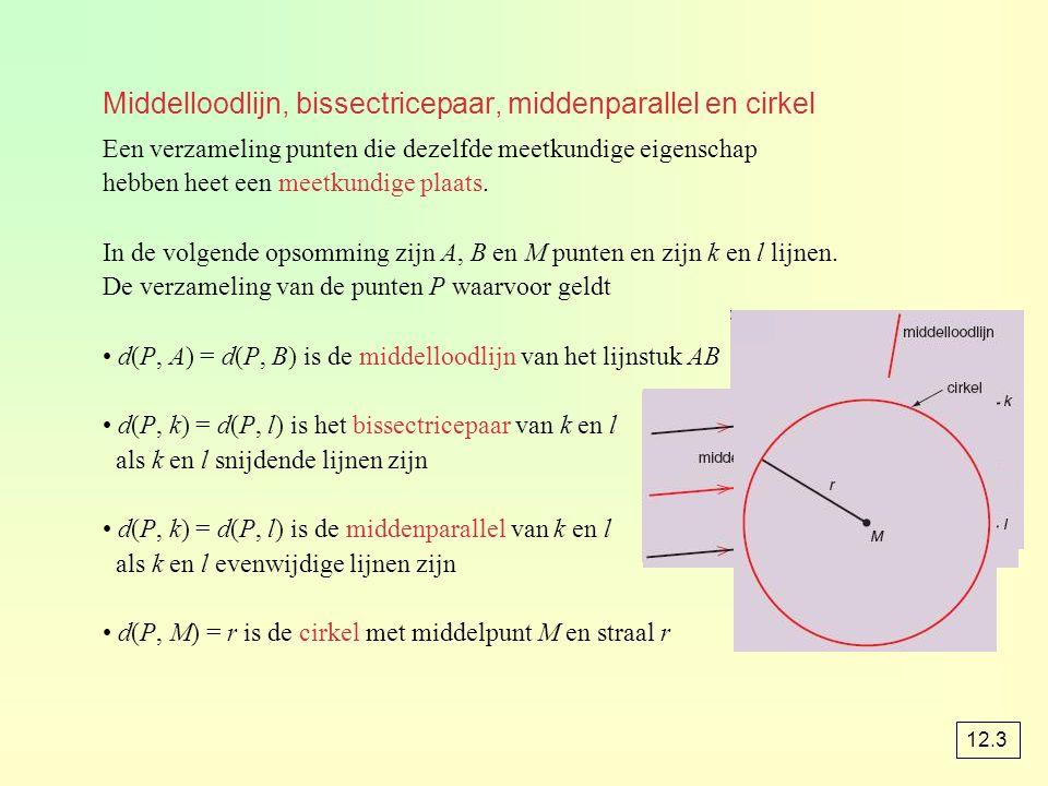 Middelloodlijn, bissectricepaar, middenparallel en cirkel Een verzameling punten die dezelfde meetkundige eigenschap hebben heet een meetkundige plaat