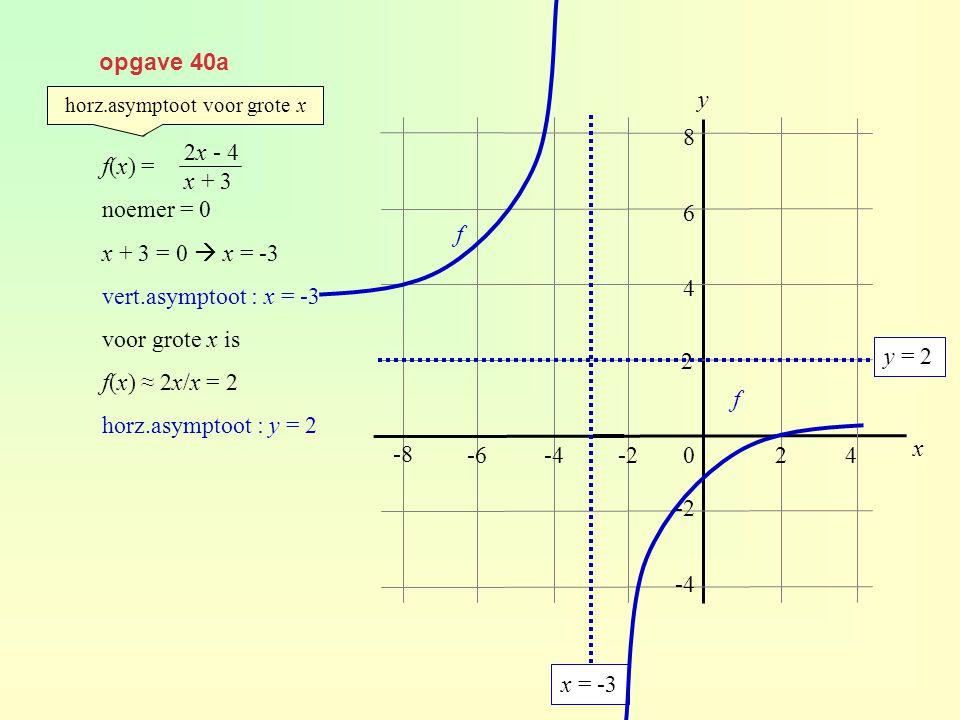 f(x) = noemer = 0 x + 3 = 0  x = -3 vert.asymptoot : x = -3 voor grote x is f(x) ≈ 2x/x = 2 horz.asymptoot : y = 2 opgave 40a 0-4-2-62 -8 -2 2 4 6 8