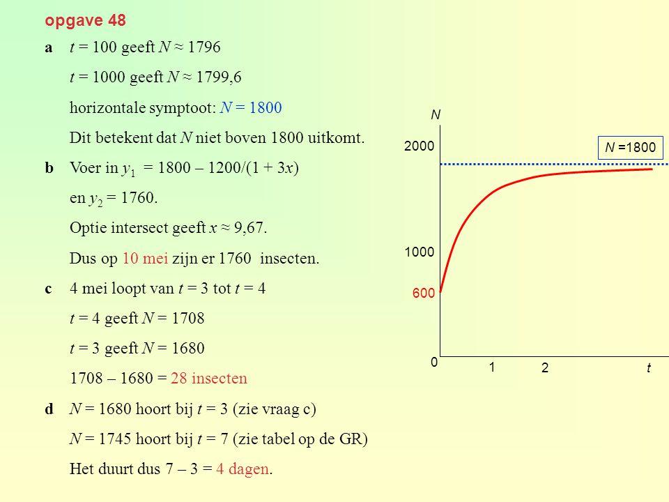 opgave 48 at = 100 geeft N ≈ 1796 t = 1000 geeft N ≈ 1799,6 horizontale symptoot: N = 1800 Dit betekent dat N niet boven 1800 uitkomt. bVoer in y 1 =