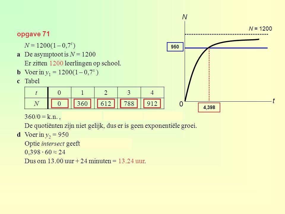 opgave 71 N = 1200(1 – 0,7 t ) aDe asymptoot is N = 1200 Er zitten 1200 leerlingen op school. bVoer in y 1 = 1200(1 – 0,7 x ) cTabel De quotiënten zij
