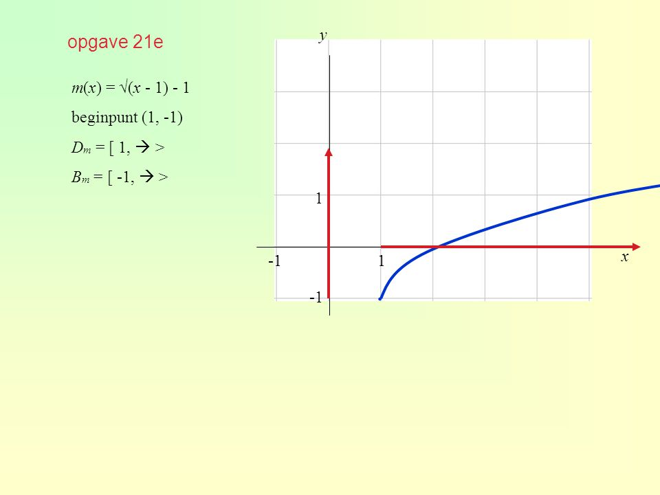 opgave 21e m(x) = √(x - 1) - 1 beginpunt (1, -1) D m = [ 1,  > B m = [ -1,  > x y 1 1 ∙