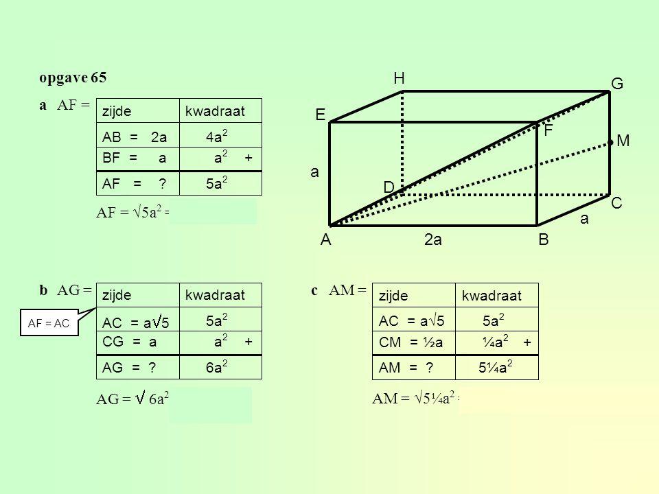 De cosinusregel Als je de sinusregel niet kunt gebruiken heb je de cosinusregel. In elke driehoek ABC geldt de cosinusregel : A B C ab c αβ γ a 2 = b