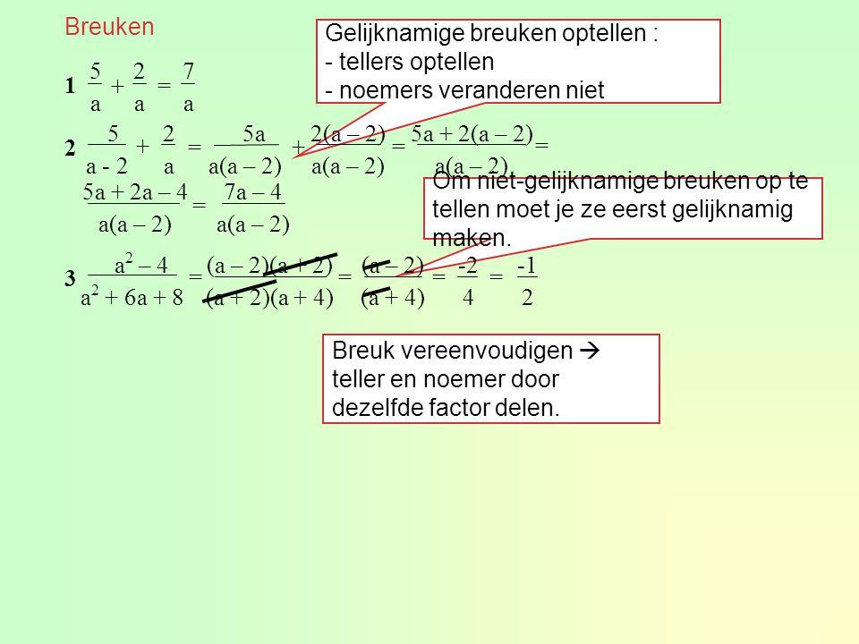 Breuken 5a5a + 2a2a = 7a7a Gelijknamige breuken optellen : - tellers optellen - noemers veranderen niet 5 a - 2 + 2a2a = 5a a(a – 2) + 2(a – 2) a(a – 2) = 5a + 2(a – 2) a(a – 2) = 5a + 2a – 4 a(a – 2) = 7a – 4 a(a – 2) Om niet-gelijknamige breuken op te tellen moet je ze eerst gelijknamig maken.