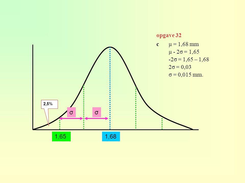 1,681,65 2,5% cμ = 1,68 mm μ - 2σ = 1,65 -2σ = 1,65 – 1,68 2σ = 0,03 σ = 0,015 mm. σ σ opgave 32