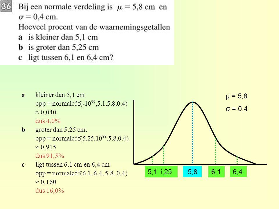 5,8 5,25 akleiner dan 5,1 cm opp = normalcdf(-10 99,5.1,5.8,0.4) ≈ 0,040 dus 4,0% bgroter dan 5,25 cm. opp = normalcdf(5.25,10 99,5.8,0.4) ≈ 0,915 dus