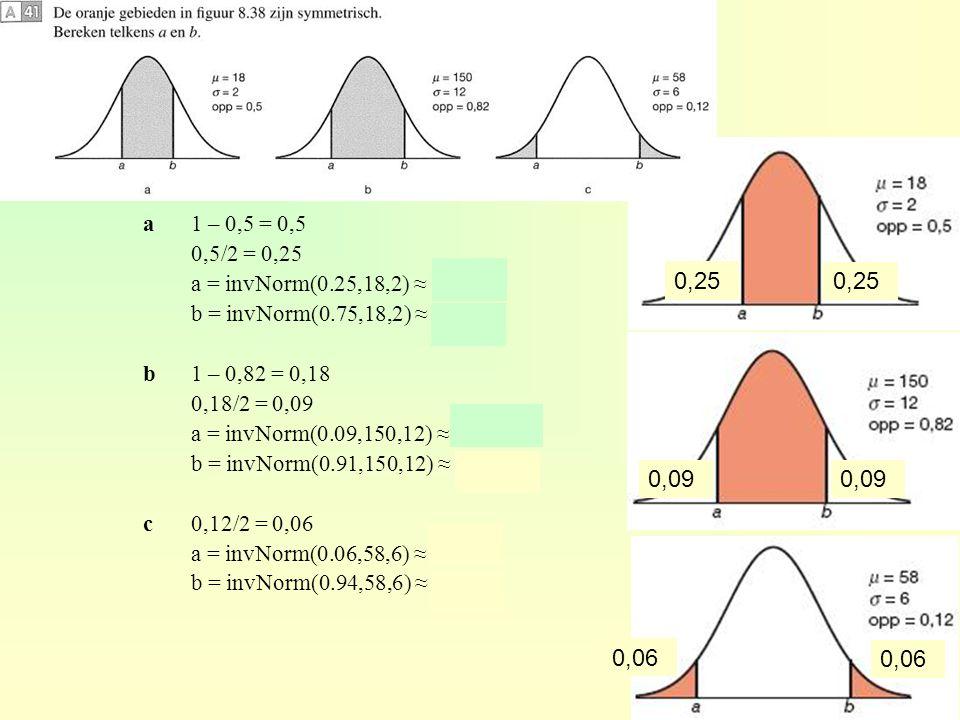 a1 – 0,5 = 0,5 0,5/2 = 0,25 a = invNorm(0.25,18,2) ≈ 16,7 b = invNorm(0.75,18,2) ≈ 19,3 b1 – 0,82 = 0,18 0,18/2 = 0,09 a = invNorm(0.09,150,12) ≈ 133,