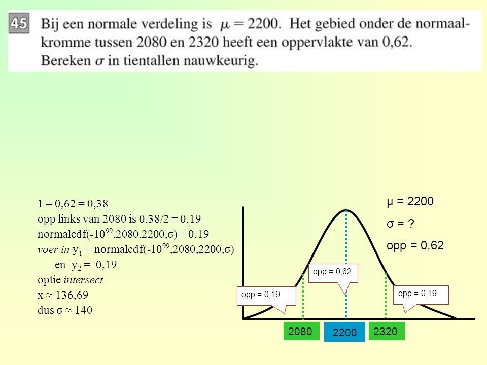 2200 2320 2080 1 – 0,62 = 0,38 opp links van 2080 is 0,38/2 = 0,19 normalcdf(-10 99,2080,2200,σ) = 0,19 voer in y 1 = normalcdf(-10 99,2080,2200,σ) en