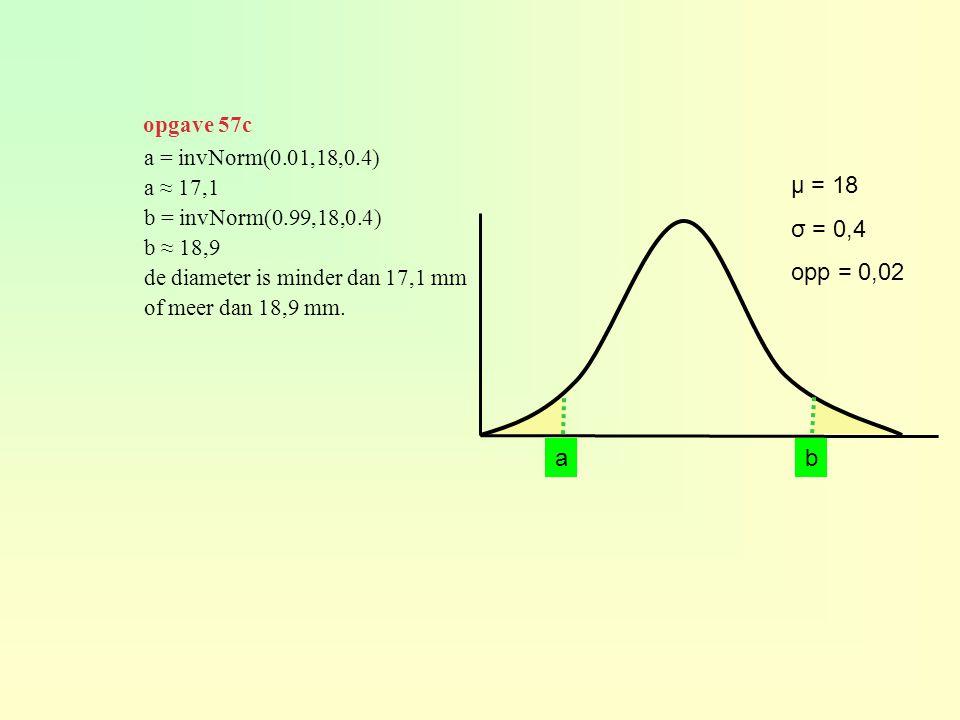 μ = 18 σ = 0,4 opp = 0,02 a = invNorm(0.01,18,0.4) a ≈ 17,1 b = invNorm(0.99,18,0.4) b ≈ 18,9 de diameter is minder dan 17,1 mm of meer dan 18,9 mm. b