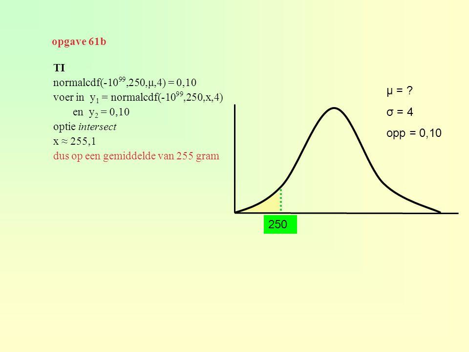 μ = ? σ = 4 opp = 0,10 TI normalcdf(-10 99,250,μ,4) = 0,10 voer in y 1 = normalcdf(-10 99,250,x,4) en y 2 = 0,10 optie intersect x ≈ 255,1 dus op een