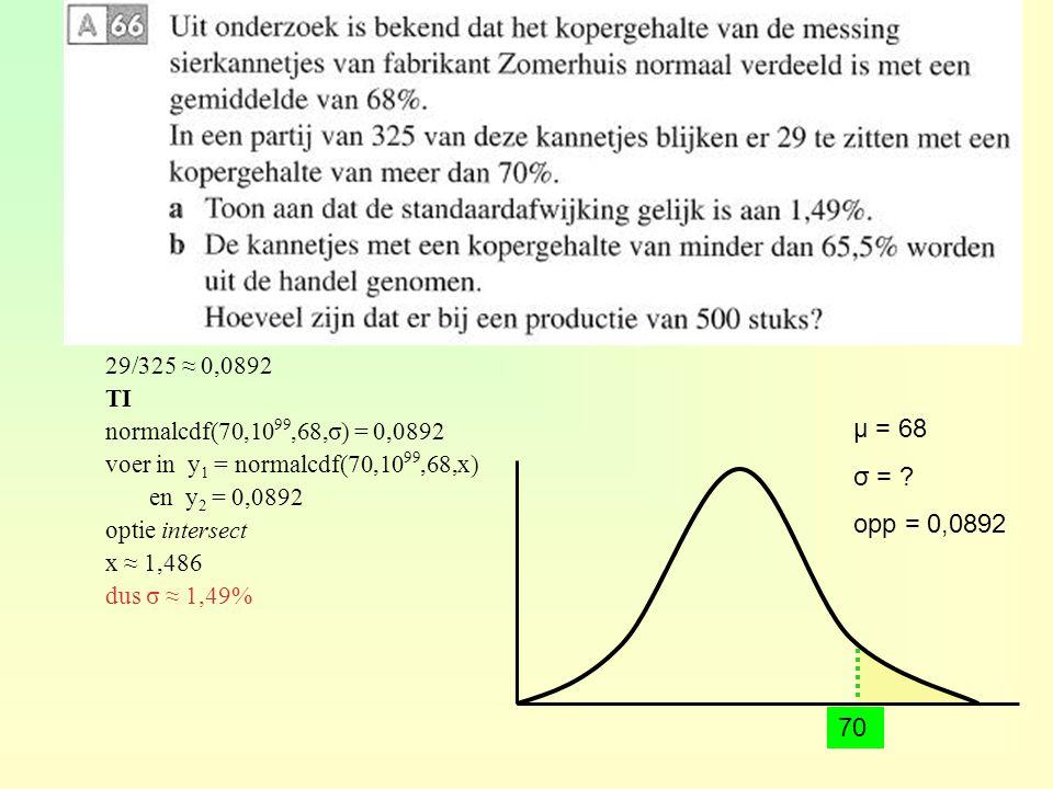 29/325 ≈ 0,0892 TI normalcdf(70,10 99,68,σ) = 0,0892 voer in y 1 = normalcdf(70,10 99,68,x) en y 2 = 0,0892 optie intersect x ≈ 1,486 dus σ ≈ 1,49% μ