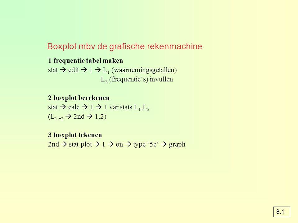 1 frequentie tabel maken stat  edit  1  L 1 (waarnemingsgetallen) L 2 (frequentie's) invullen 2 boxplot berekenen stat  calc  1  1 var stats L 1
