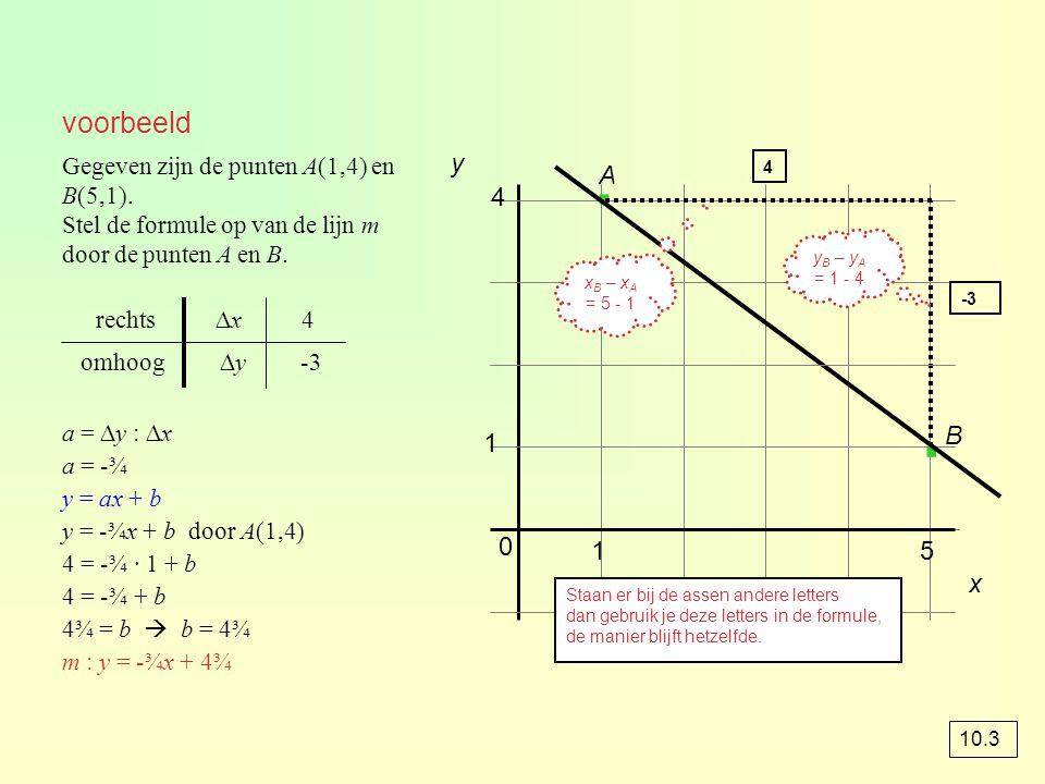 voorbeeld 4 0 1 · · x 4 -3 ∆y∆yomhoog ∆x∆xrechts a = ∆y : ∆x a = -¾ y = ax + b y = -¾x + b door A(1,4) 4 = -¾ · 1 + b 4 = -¾ + b 4¾ = b  b = 4¾ m : y