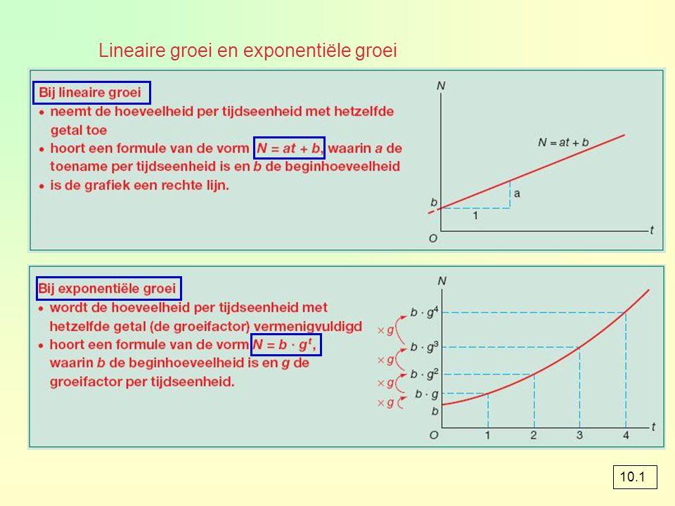 opgave 49 N = 1200(1 – 0,7 t ) N = 1200 Er zitten 1200 leerlingen op school.