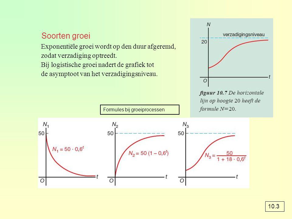 Soorten groei Exponentiële groei wordt op den duur afgeremd, zodat verzadiging optreedt. Bij logistische groei nadert de grafiek tot de asymptoot van