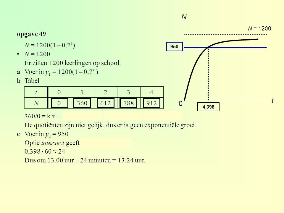 opgave 49 N = 1200(1 – 0,7 t ) N = 1200 Er zitten 1200 leerlingen op school. aVoer in y 1 = 1200(1 – 0,7 x ) bTabel De quotiënten zijn niet gelijk, du