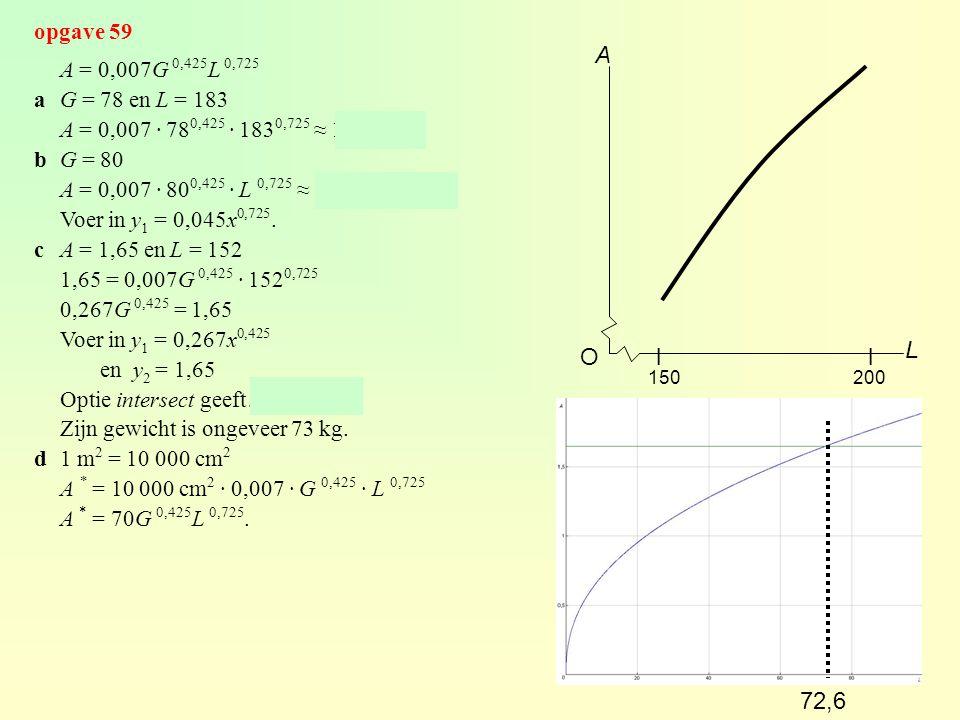 opgave 59 A = 0,007G 0,425 L 0,725 aG = 78 en L = 183 A = 0,007 · 78 0,425 · 183 0,725 ≈ 1,95 m 2 bG = 80 A = 0,007 · 80 0,425 · L 0,725 ≈ 0,045L 0,725 Voer in y 1 = 0,045x 0,725.