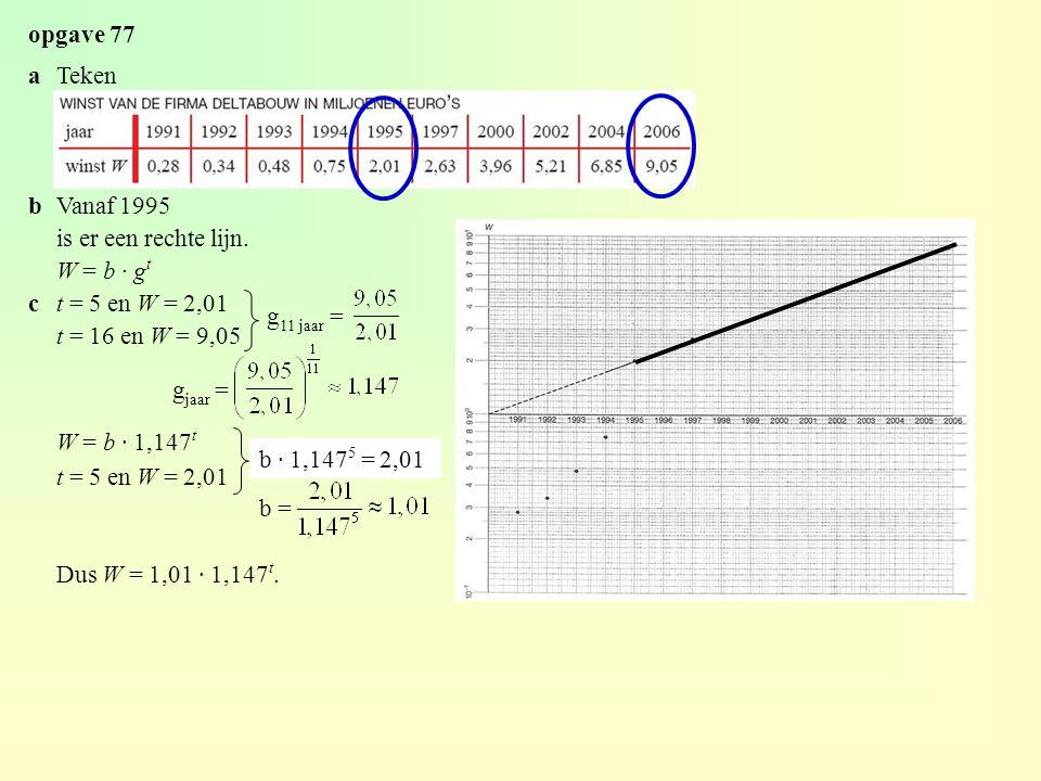 opgave 77 aTeken bVanaf 1995 is er een rechte lijn. W = b · g t ct = 5 en W = 2,01 t = 16 en W = 9,05 W = b · 1,147 t t = 5 en W = 2,01 Dus W = 1,01 ·