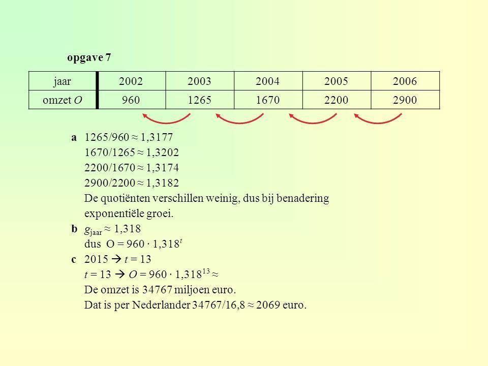 opgave 7 a1265/960 ≈ 1,3177 1670/1265 ≈ 1,3202 2200/1670 ≈ 1,3174 2900/2200 ≈ 1,3182 De quotiënten verschillen weinig, dus bij benadering exponentiële groei.