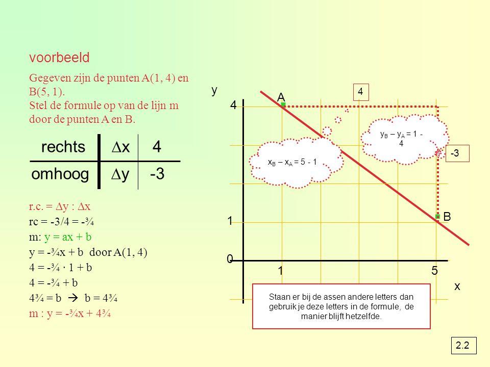 voorbeeld 4 0 1 · · x 4 -3 ∆yomhoog ∆xrechts r.c. = ∆y : ∆x rc = -3/4 = -¾ m: y = ax + b y = -¾x + b door A(1, 4) 4 = -¾ · 1 + b 4 = -¾ + b 4¾ = b  b