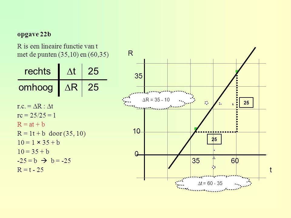 opgave 22b 35 0 10 · · t 25 ∆Romhoog ∆trechts r.c. = ∆R : ∆t rc = 25/25 = 1 R = at + b R = 1t + b door (35, 10) 10 = 1 × 35 + b 10 = 35 + b -25 = b 