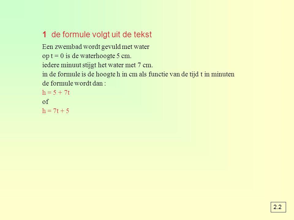 1 de formule volgt uit de tekst Een zwembad wordt gevuld met water op t = 0 is de waterhoogte 5 cm. iedere minuut stijgt het water met 7 cm. in de for