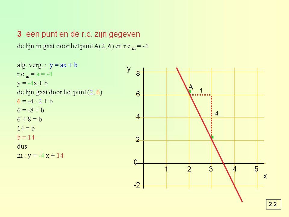3 een punt en de r.c. zijn gegeven de lijn m gaat door het punt A(2, 6) en r.c.