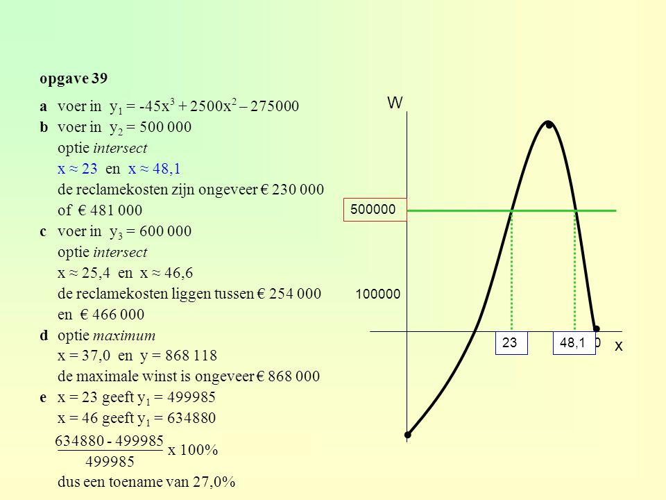 opgave 39 avoer in y 1 = -45x 3 + 2500x 2 – 275000 bvoer in y 2 = 500 000 optie intersect x ≈ 23 en x ≈ 48,1 de reclamekosten zijn ongeveer € 230 000 of € 481 000 cvoer in y 3 = 600 000 optie intersect x ≈ 25,4 en x ≈ 46,6 de reclamekosten liggen tussen € 254 000 en € 466 000 doptie maximum x = 37,0 en y = 868 118 de maximale winst is ongeveer € 868 000 ex = 23 geeft y 1 = 499985 x = 46 geeft y 1 = 634880 x 100% = 26,98% dus een toename van 27,0% 634880 - 499985 499985 x W 100000 50 ∙ ∙ ∙ 500000 2348,1