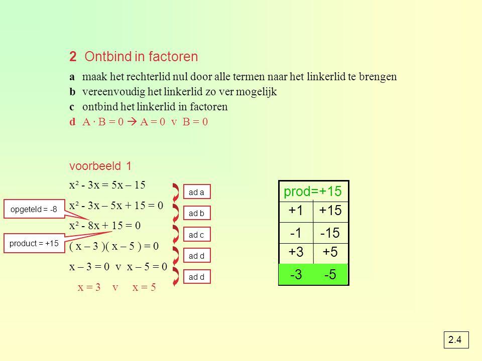 2 Ontbind in factoren amaak het rechterlid nul door alle termen naar het linkerlid te brengen bvereenvoudig het linkerlid zo ver mogelijk contbind het linkerlid in factoren dA · B = 0  A = 0 v B = 0 x² - 3x = 5x – 15 x² - 3x – 5x + 15 = 0 x² - 8x + 15 = 0 ( x – 3 )( x – 5 ) = 0 x – 3 = 0 v x – 5 = 0 x = 3 v x = 5 voorbeeld 1 ad a ad b ad c ad d -5-3 +5+3 -15 +15+1 prod=+15 -5-3 opgeteld = -8 product = +15 2.4