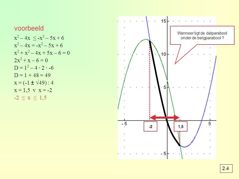 x 2 – 4x ≤ -x 2 – 5x + 6 x 2 – 4x = -x 2 – 5x + 6 x 2 + x 2 – 4x + 5x – 6 = 0 2x 2 + x – 6 = 0 D = 1 2 – 4 · 2 · -6 D = 1 + 48 = 49 x = (-1 ± √49) : 4 x = 1,5 v x = -2 -2 ≤ x ≤ 1,5 Wanneer ligt de dalparabool onder de bergparabool .