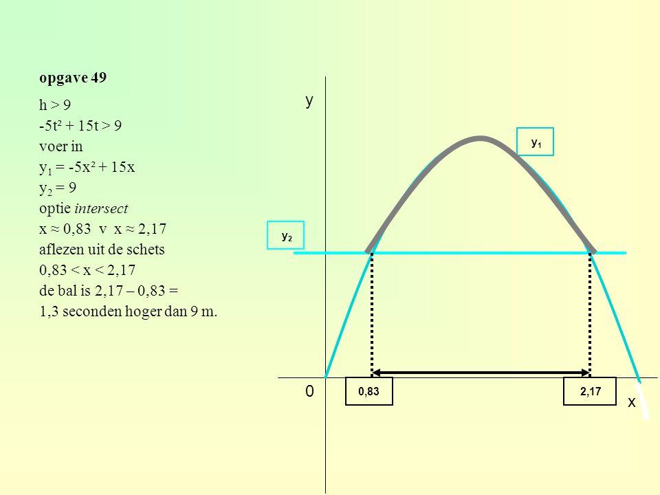 y 0,83 2,17 0 x h > 9 -5t² + 15t > 9 voer in y 1 = -5x² + 15x y 2 = 9 optie intersect x ≈ 0,83 v x ≈ 2,17 aflezen uit de schets 0,83 < x < 2,17 de bal is 2,17 – 0,83 = 1,3 seconden hoger dan 9 m.