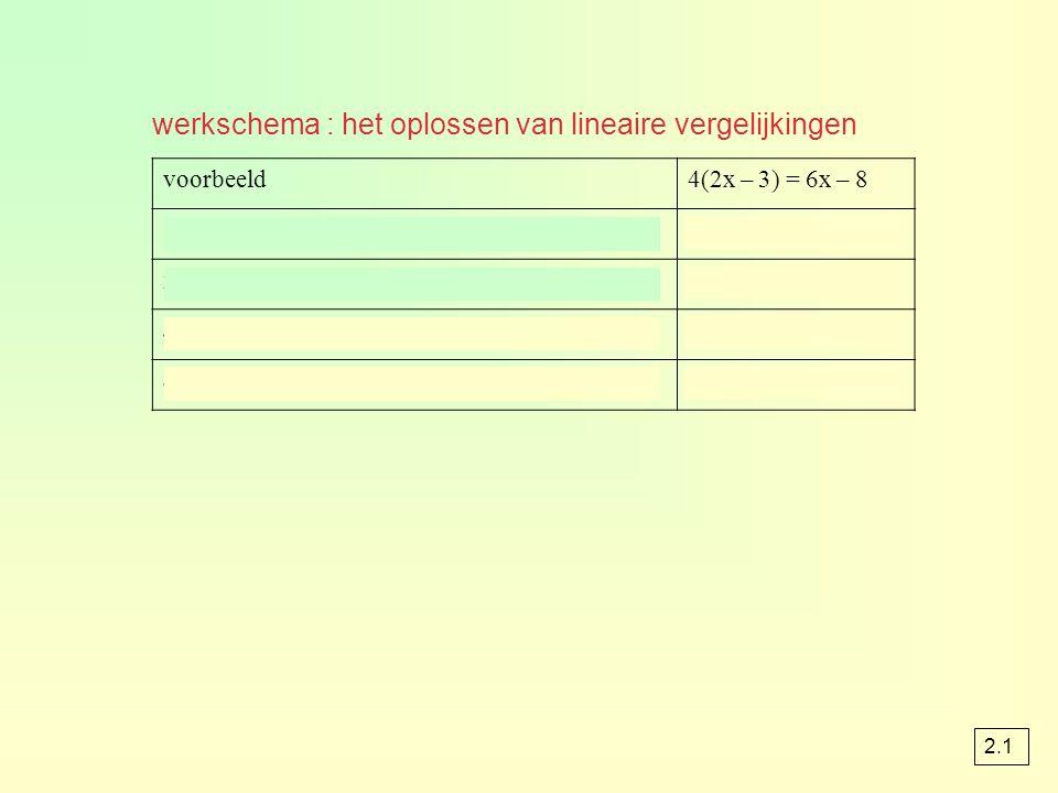 werkschema : het oplossen van lineaire vergelijkingen voorbeeld4(2x – 3) = 6x – 8 1staan er haakjes ? werk ze weg8x – 12 = 6x – 8 2termen met x naar l