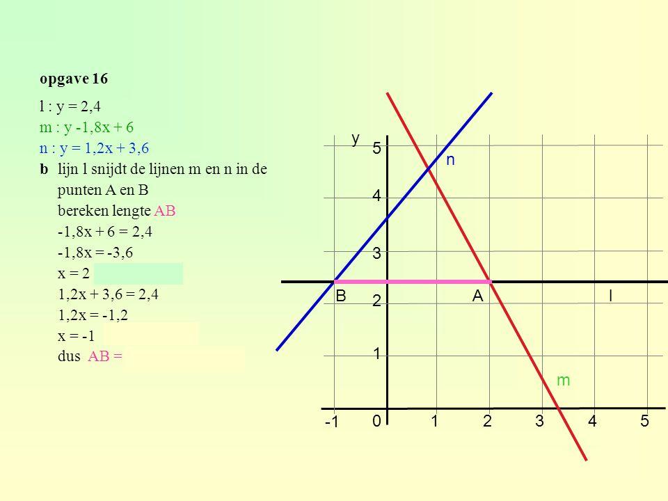 opgave 16 l : y = 2,4 m : y -1,8x + 6 n : y = 1,2x + 3,6 blijn l snijdt de lijnen m en n in de punten A en B bereken lengte AB -1,8x + 6 = 2,4 -1,8x = -3,6 x = 2  x A = 2 1,2x + 3,6 = 2,4 1,2x = -1,2 x = -1  x B = -1 dus AB = 2 - -1 = 3 4 5 012345 2 1 3 y m n lBA