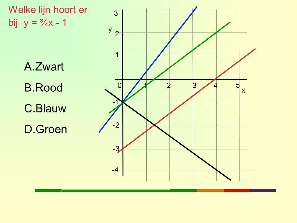 Welke lijn hoort er bij y = ¾x - 1 1 2 x 012345 -2 -3 y -4 A.Zwart B.Rood C.Blauw D.Groen 3