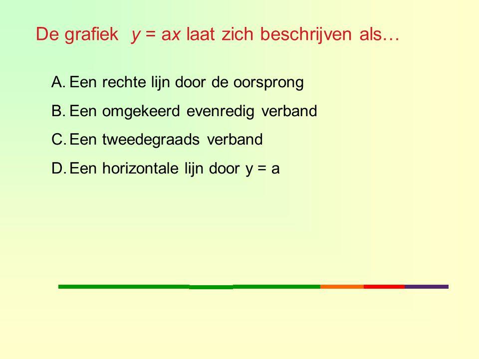 De grafiek y = ax laat zich beschrijven als… A.Een rechte lijn door de oorsprong B.Een omgekeerd evenredig verband C.Een tweedegraads verband D.Een horizontale lijn door y = a