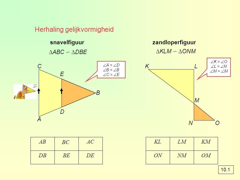 Herhaling gelijkvormigheid snavelfiguur A B C D E DEBEDB AC BC AB zandloperfiguur KL M NO OMNMON KMLMKL ∆ABC ∽ ∆DBE ∆KLM ∽ ∆ONM  A =  D  B =  B 