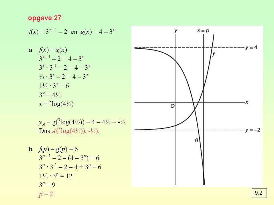 opgave 27 f(x) = 3 x - 1 – 2 en g(x) = 4 – 3 x af(x) = g(x) 3 x - 1 – 2 = 4 – 3 x 3 x · 3 -1 – 2 = 4 – 3 x ⅓ · 3 x – 2 = 4 – 3 x 1⅓ · 3 x = 6 3 x = 4½