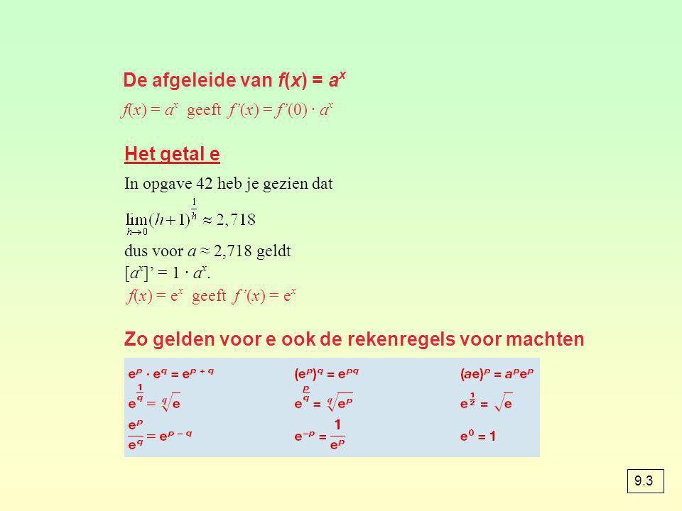 De afgeleide van f(x) = a x f(x) = a x geeft f'(x) = f'(0) · a x Het getal e In opgave 42 heb je gezien dat dus voor a ≈ 2,718 geldt [a x ]' = 1 · a x